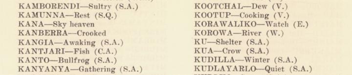 Justine Kenyon, The Aboriginal Word Book (Melbourne: Lothian Publishing, 1951), 2nd edition
