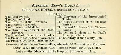 Alexander Shaw's Hospital, Post Office Aberdeen directory, 1887-1888