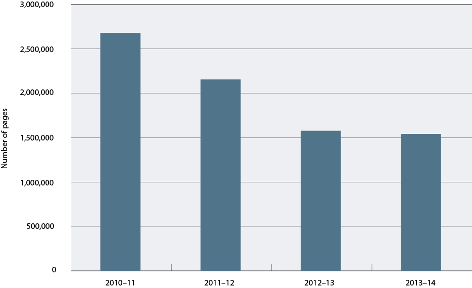 Figure 2.4 shows the Library's paper consumption from 2010-2014.