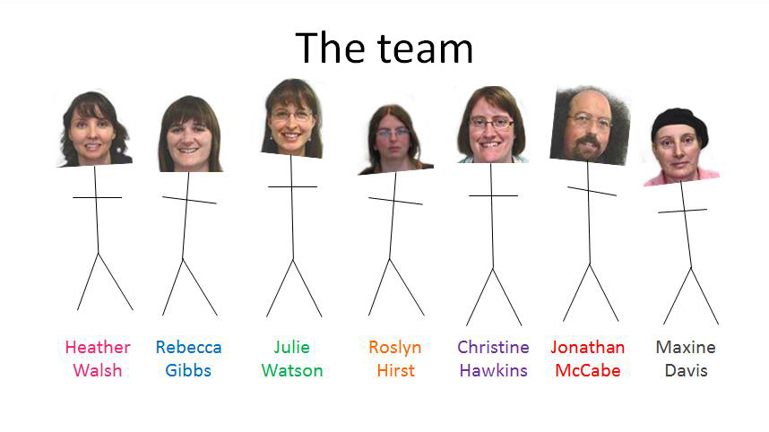 Heather Walsh, Rebecca Gibbs, Julie Watson, Roslyn Hirst, Christine Hawkins, Jonathan McCabe and Maxine Davis