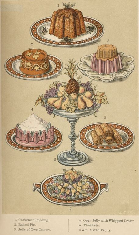 English and Australian cookery book pudding image