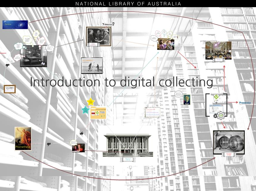 This image shows a screen capture of the title screen of the 'Introduction to digital collecting' presentation which shows a visual map of the route of an ebook collected by the National Library