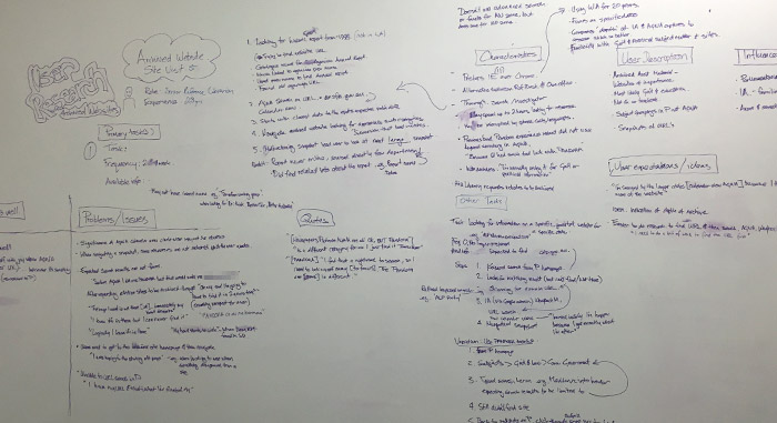 Site visit notes on whiteboard wall
