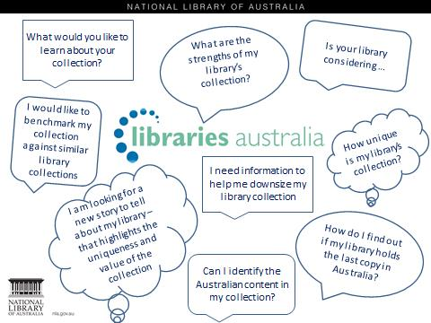 slide depicting library considerations