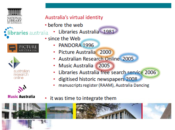 Statistics relating to Australia's virtual identity