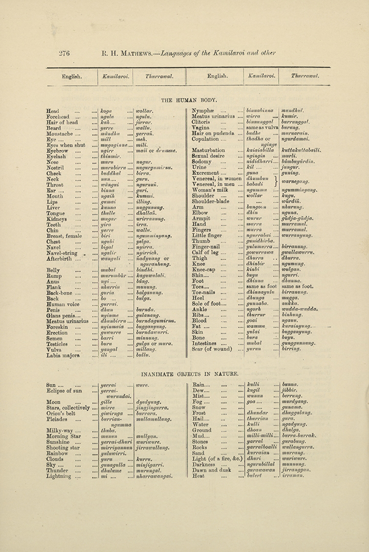 R. H. Mathews, Languages of the Kamilaroi and Other Aboriginal Tribes of New South Wales (London: Anthropological Institute of Great Britain and Ireland, 1903)