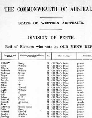 Old Men's Depot, Perth - electoral roll